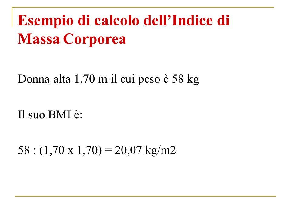 Esempio di calcolo dell'Indice di Massa Corporea
