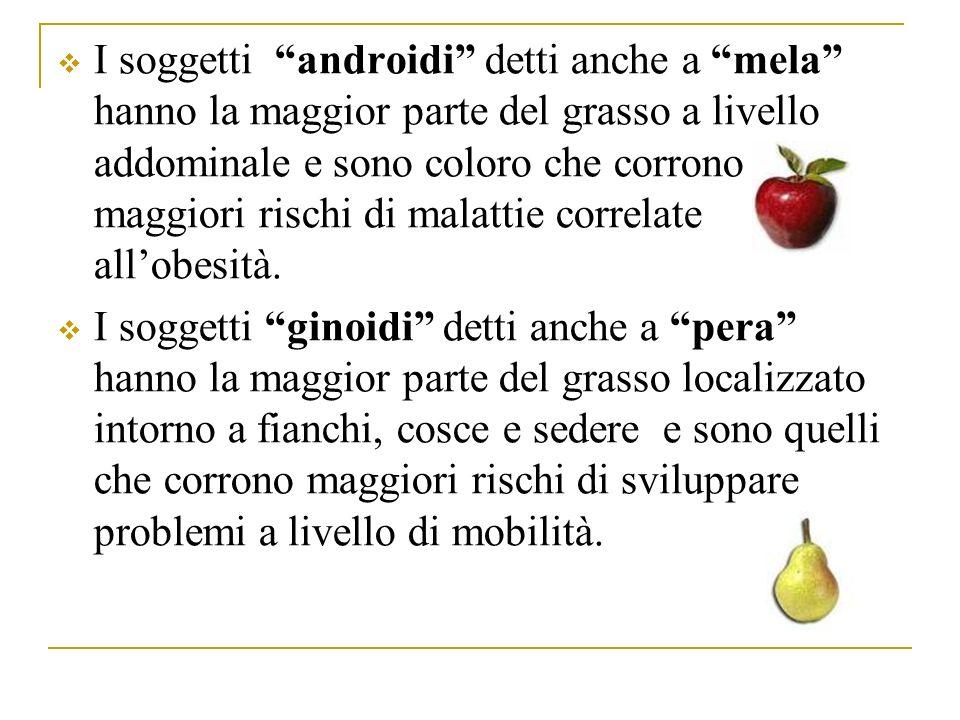 I soggetti androidi detti anche a mela hanno la maggior parte del grasso a livello addominale e sono coloro che corrono maggiori rischi di malattie correlate all'obesità.