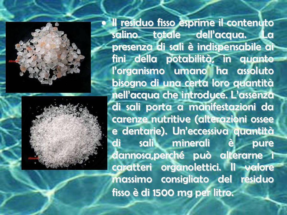 Il residuo fisso esprime il contenuto salino totale dell'acqua