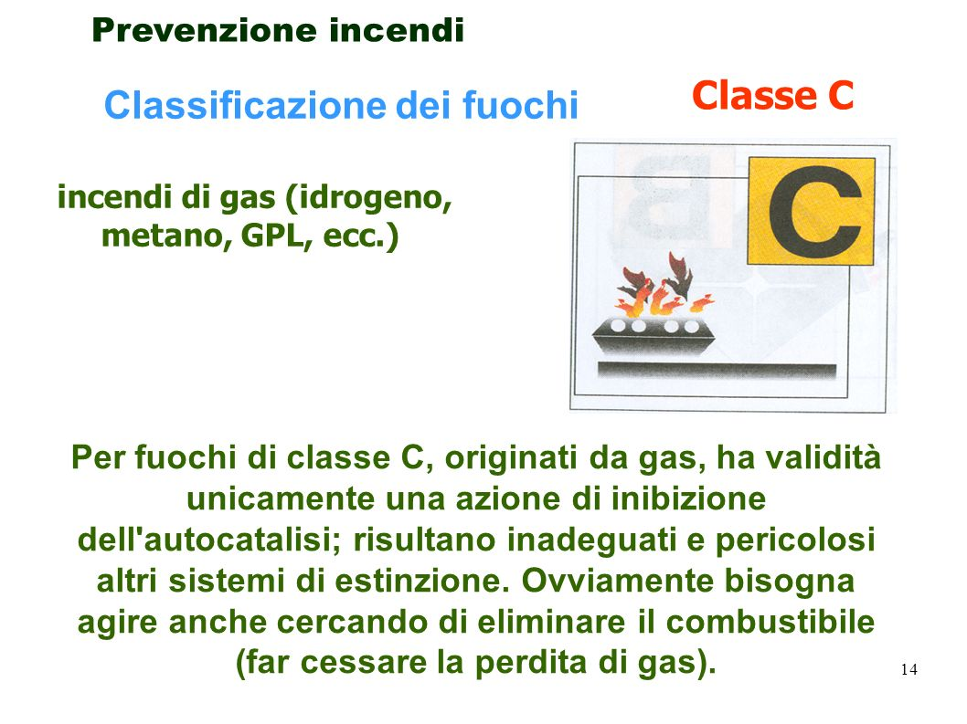 incendi di gas (idrogeno, metano, GPL, ecc.)