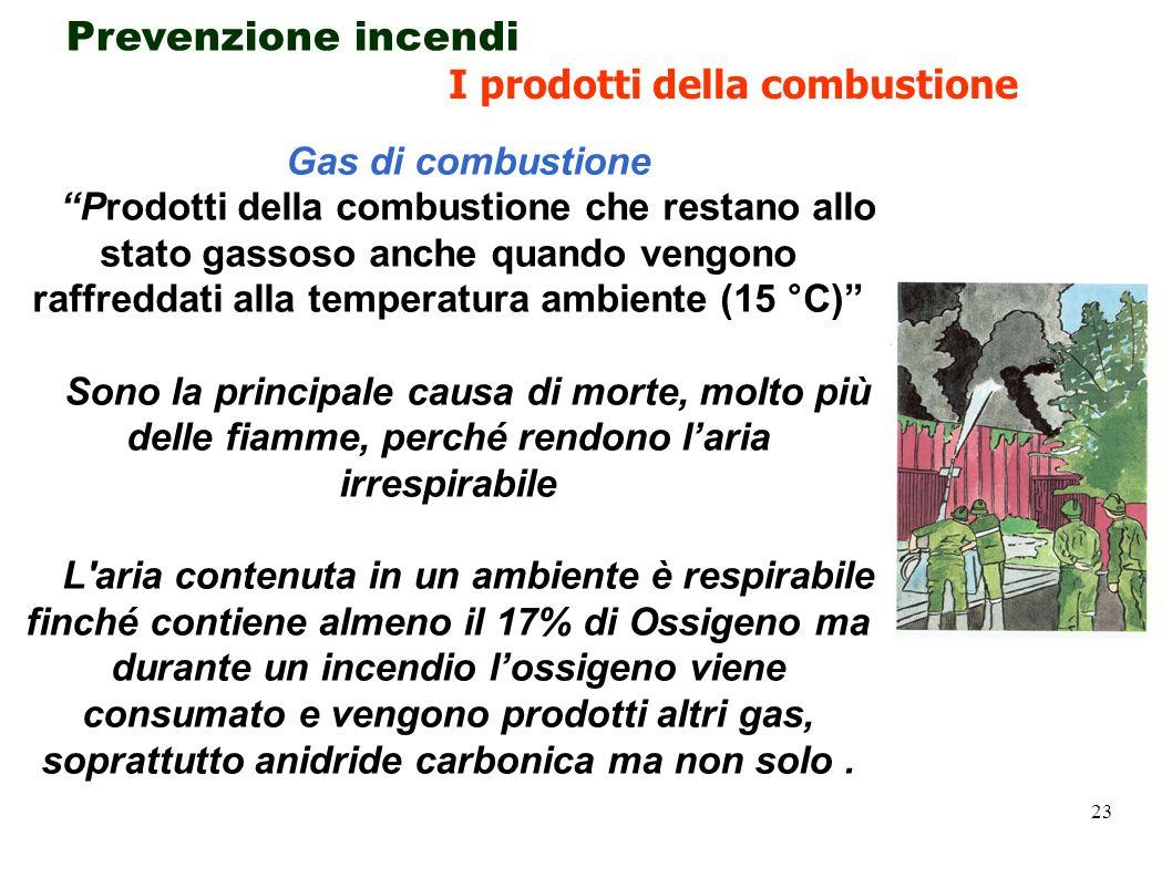 Prevenzione incendi I prodotti della combustione Gas di combustione