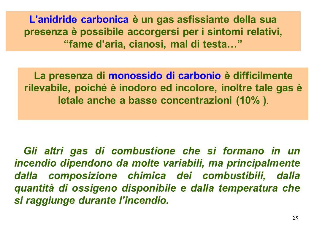 L anidride carbonica è un gas asfissiante della sua presenza è possibile accorgersi per i sintomi relativi, fame d'aria, cianosi, mal di testa…