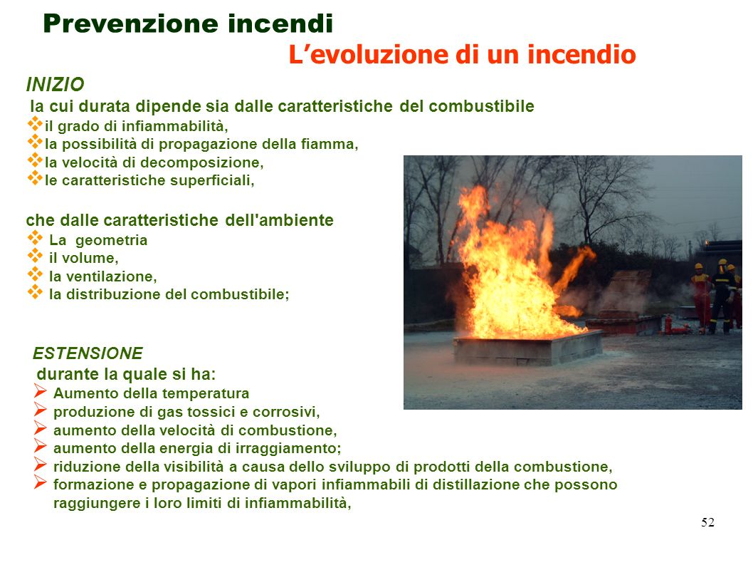 Prevenzione incendi L'evoluzione di un incendio INIZIO
