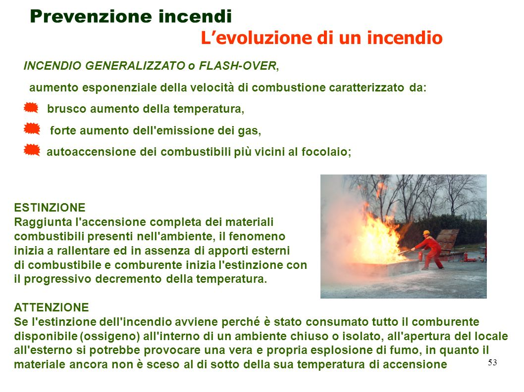 Prevenzione incendi L'evoluzione di un incendio