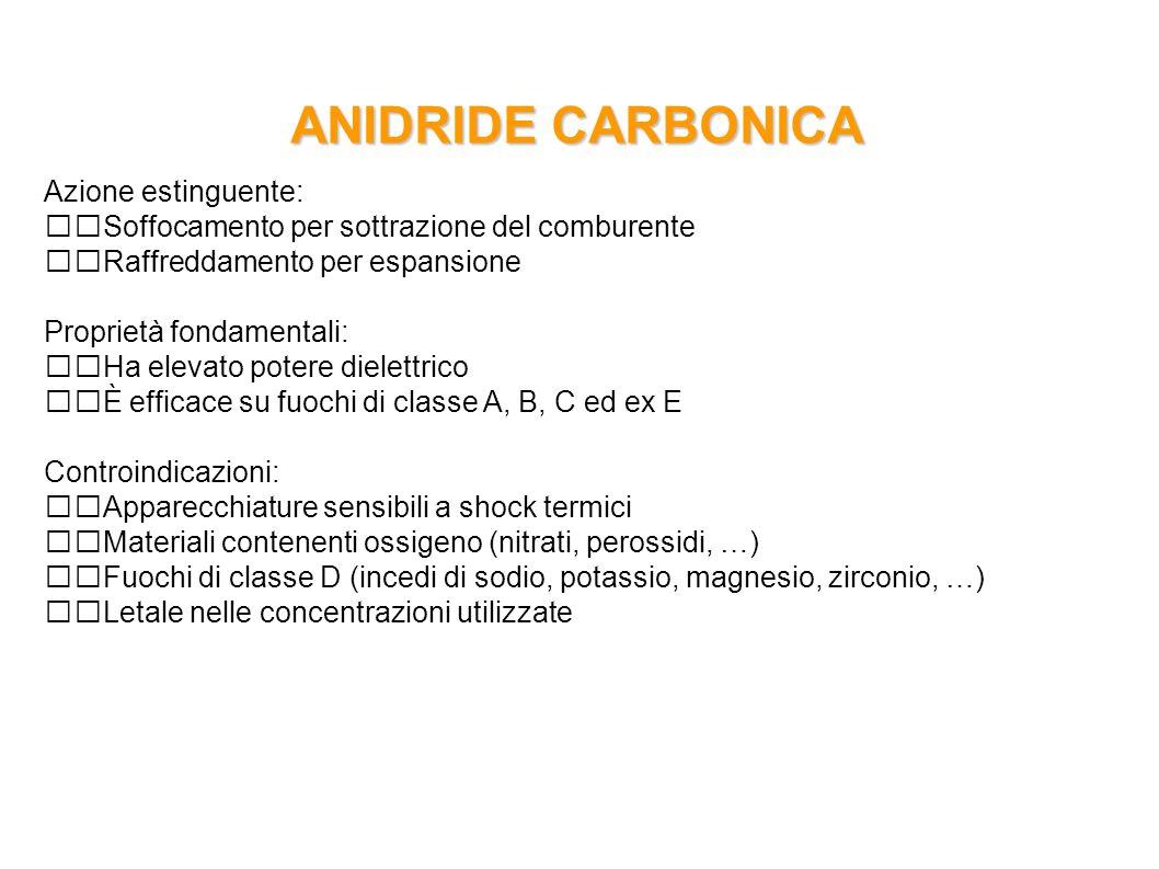 ANIDRIDE CARBONICA Azione estinguente: