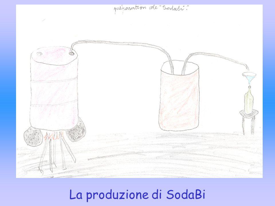 La produzione di SodaBi