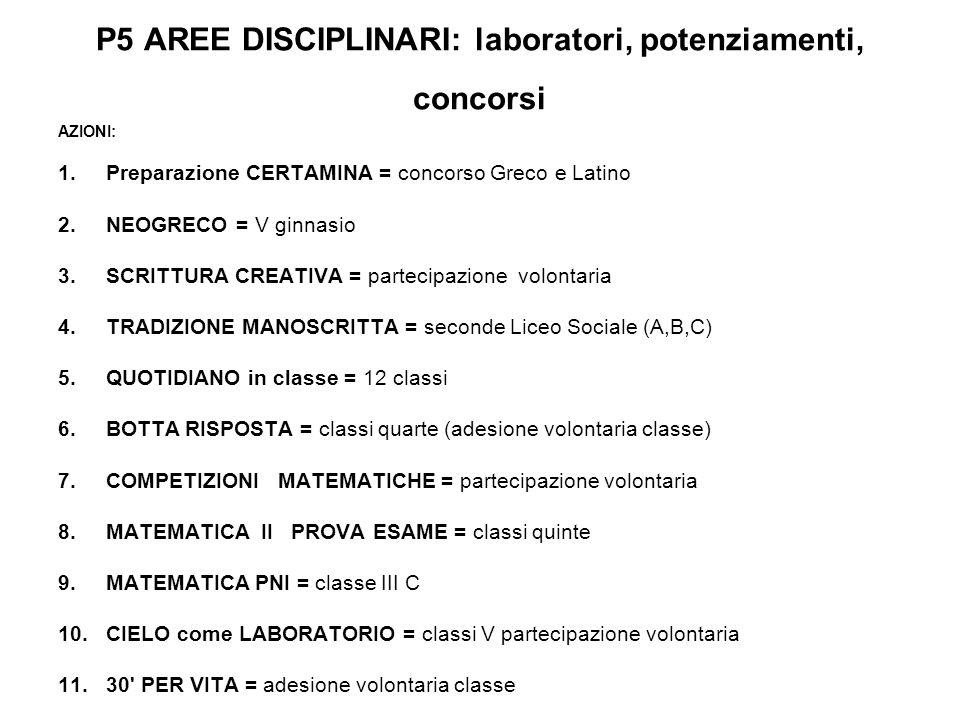 P5 AREE DISCIPLINARI: laboratori, potenziamenti, concorsi