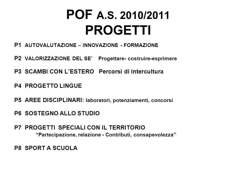 POF A.S. 2010/2011 PROGETTI P1 AUTOVALUTAZIONE – INNOVAZIONE - FORMAZIONE. P2 VALORIZZAZIONE DEL SE' Progettare- costruire-esprimere.