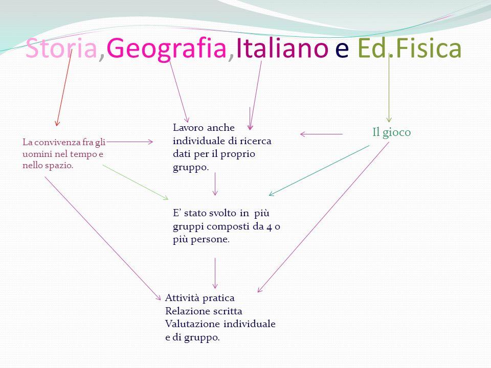 Storia,Geografia,Italiano e Ed.Fisica