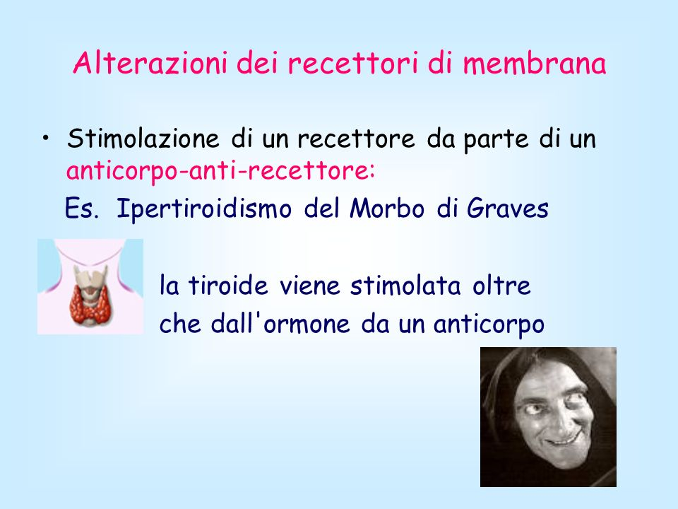 Alterazioni dei recettori di membrana