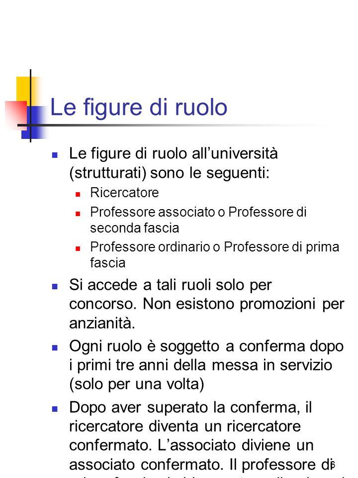 Le figure di ruolo Le figure di ruolo all'università (strutturati) sono le seguenti: Ricercatore.