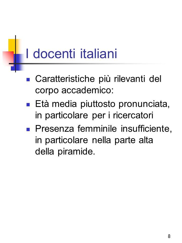 I docenti italiani Caratteristiche più rilevanti del corpo accademico: