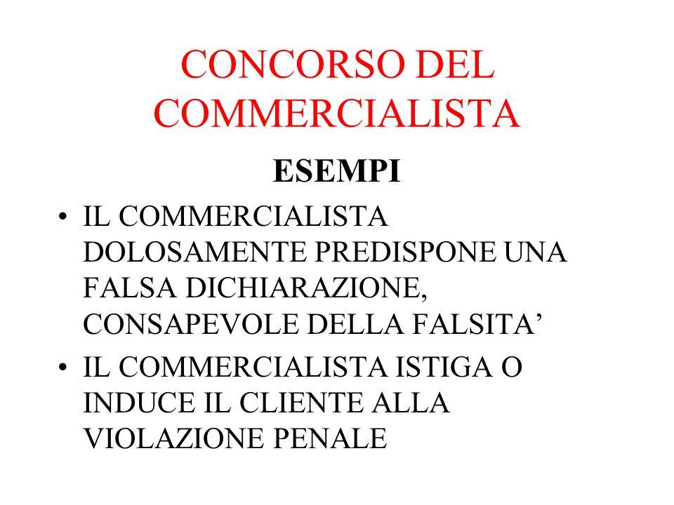 CONCORSO DEL COMMERCIALISTA