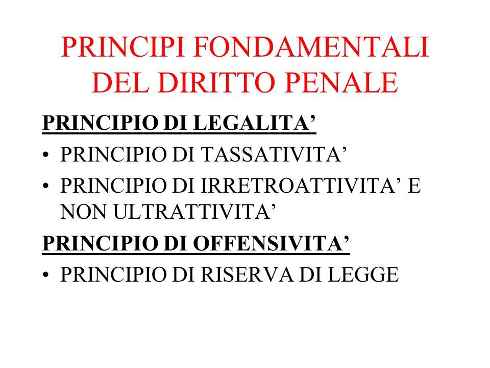 PRINCIPI FONDAMENTALI DEL DIRITTO PENALE