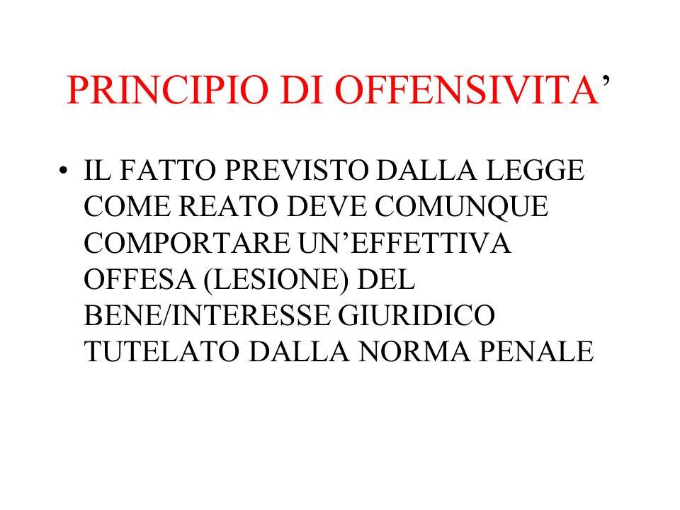 PRINCIPIO DI OFFENSIVITA'