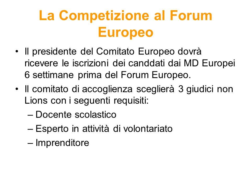 La Competizione al Forum Europeo