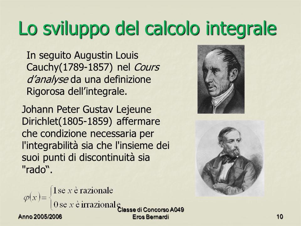 Lo sviluppo del calcolo integrale