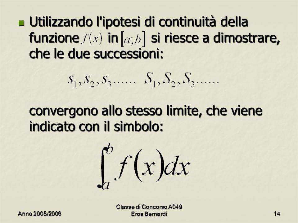 Classe di Concorso A049 Eros Bernardi