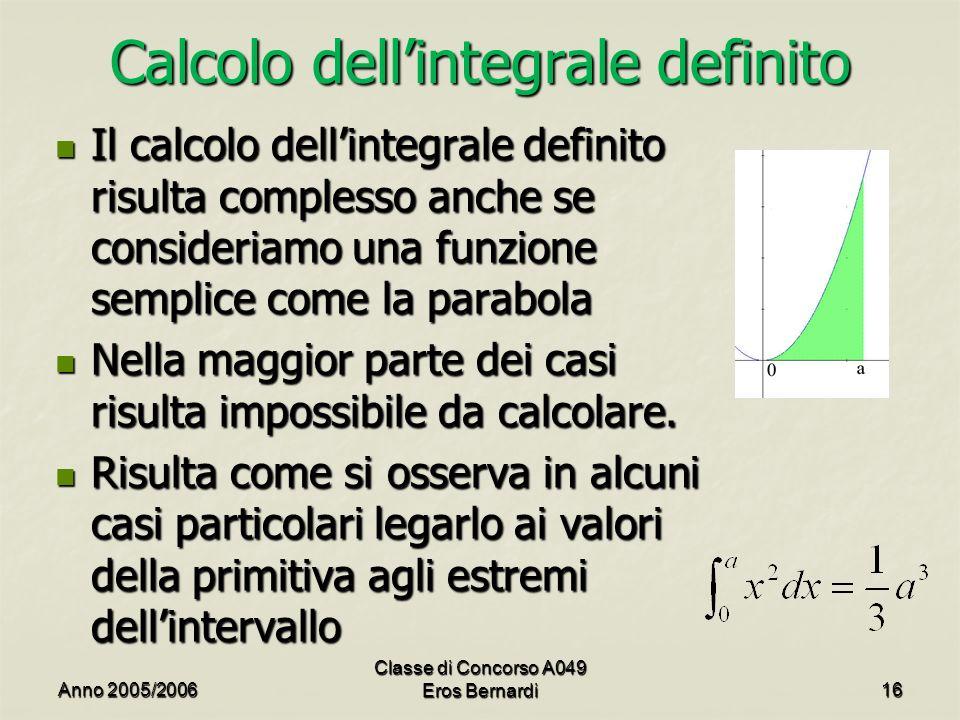 Calcolo dell'integrale definito