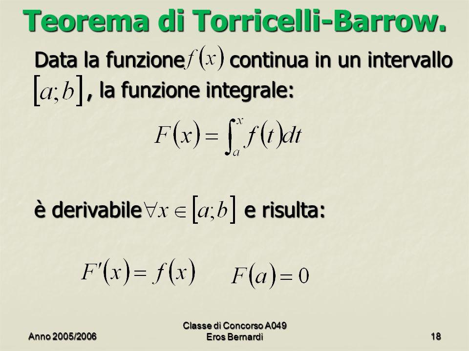 Teorema di Torricelli-Barrow.