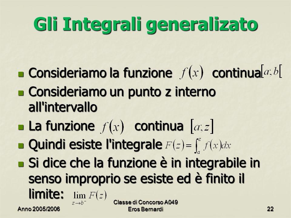 Gli Integrali generalizato