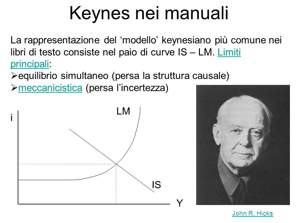 Keynes nei manuali La rappresentazione del 'modello' keynesiano più comune nei libri di testo consiste nel paio di curve IS – LM. Limiti principali: