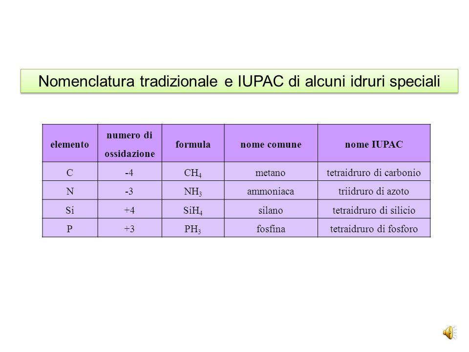 Nomenclatura tradizionale e IUPAC di alcuni idruri speciali
