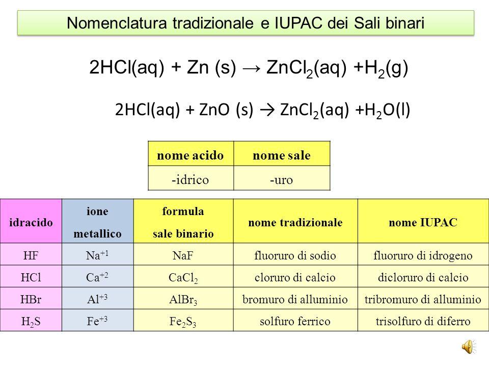2HCl(aq) + Zn (s) → ZnCl2(aq) +H2(g)