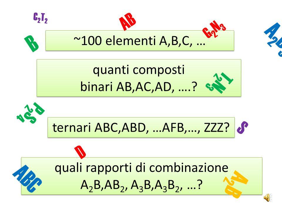 A2B3 B ABC A2B AB T2N3 P2S4 S D G2N3 ~100 elementi A,B,C, …