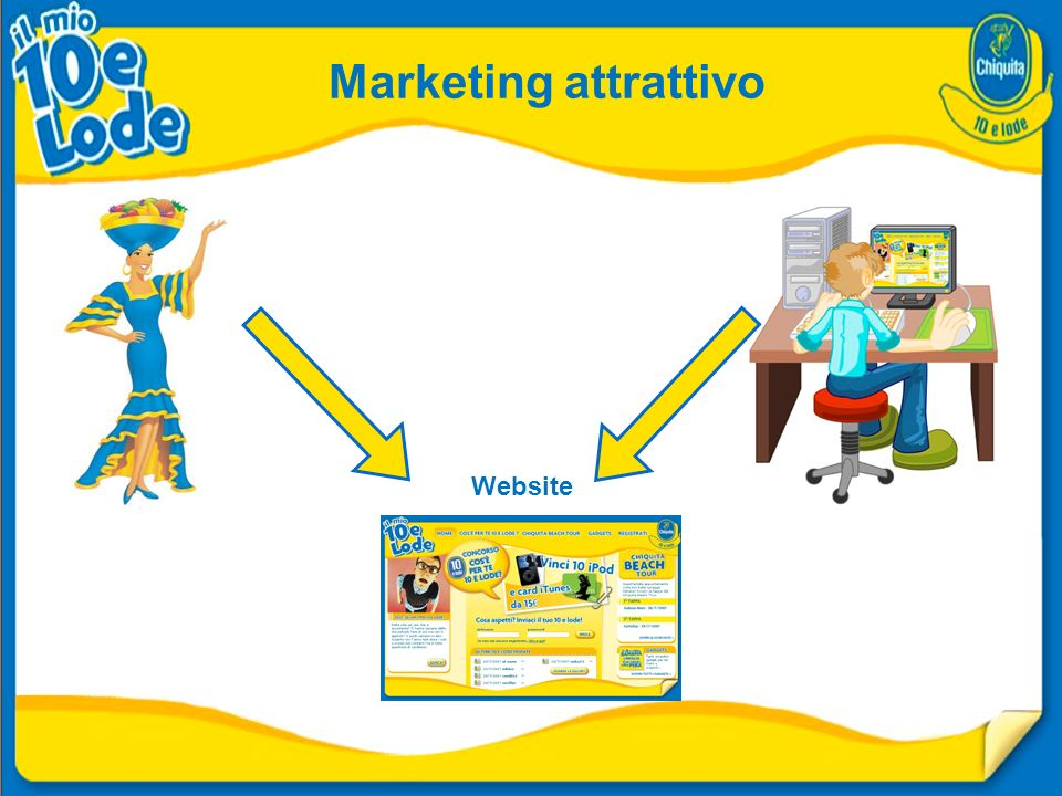 Marketing attrattivo Website