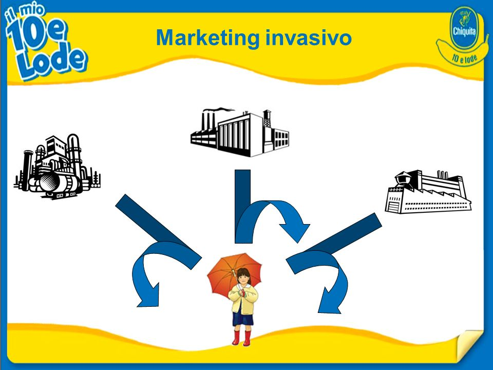 Marketing invasivo