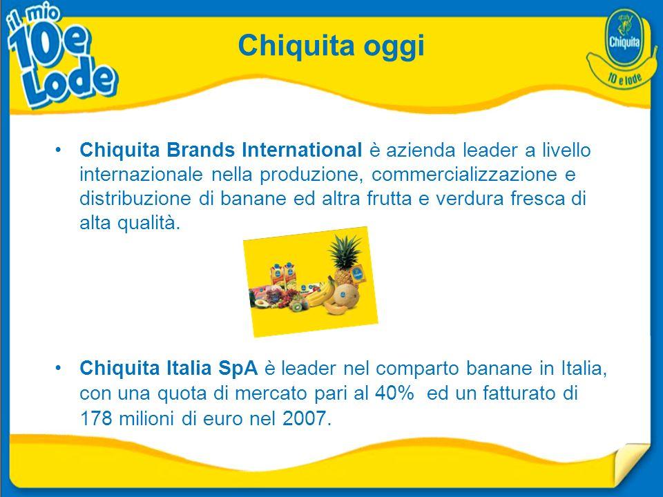 Chiquita oggi