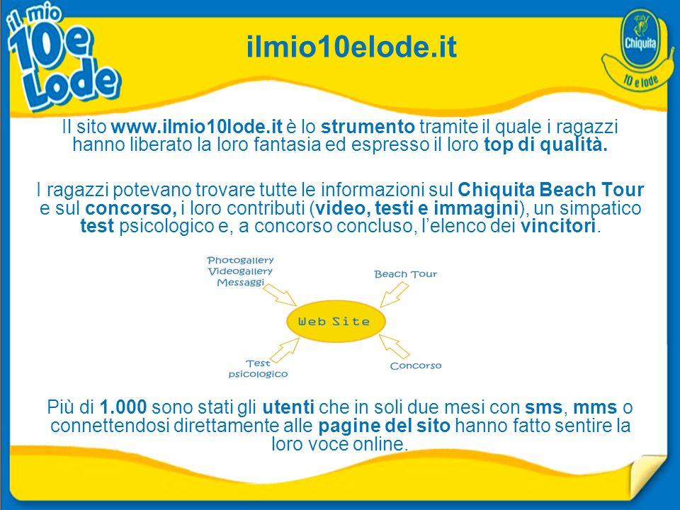 ilmio10elode.it