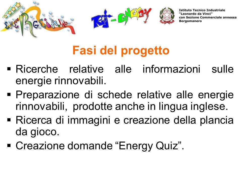 Fasi del progetto Ricerche relative alle informazioni sulle energie rinnovabili.