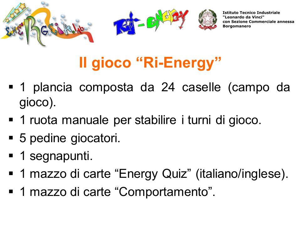 Il gioco Ri-Energy 1 plancia composta da 24 caselle (campo da gioco). 1 ruota manuale per stabilire i turni di gioco.