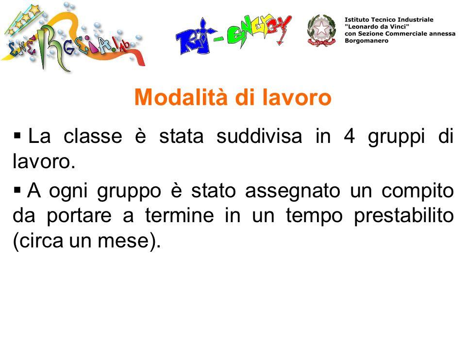 Modalità di lavoro La classe è stata suddivisa in 4 gruppi di lavoro.