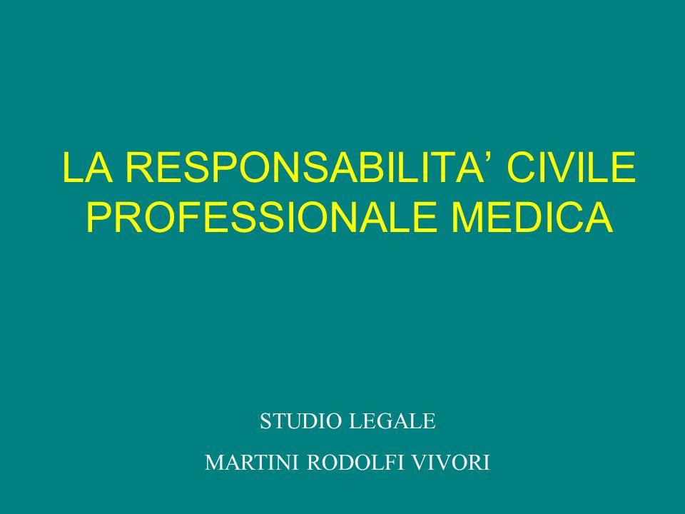 LA RESPONSABILITA' CIVILE PROFESSIONALE MEDICA