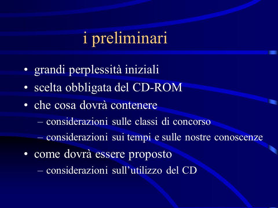 i preliminari grandi perplessità iniziali scelta obbligata del CD-ROM