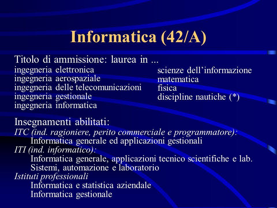 Informatica (42/A) Titolo di ammissione: laurea in ...