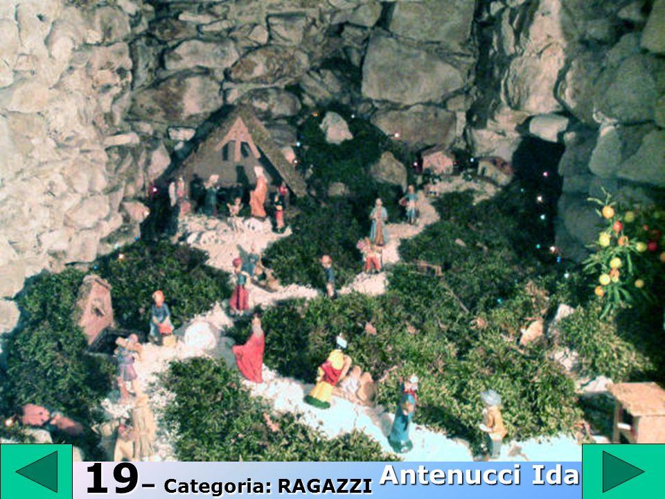 19 19– Categoria: RAGAZZI Antenucci Ida