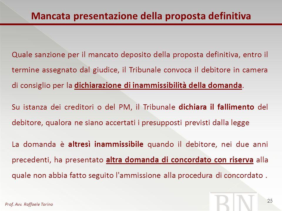 Mancata presentazione della proposta definitiva