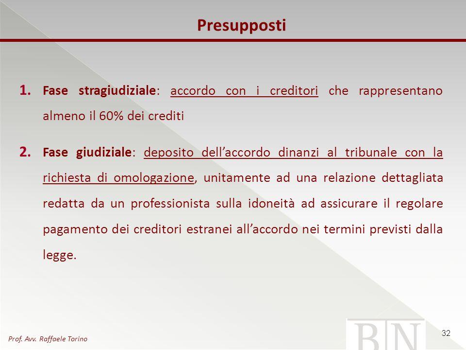 Presupposti Fase stragiudiziale: accordo con i creditori che rappresentano almeno il 60% dei crediti.