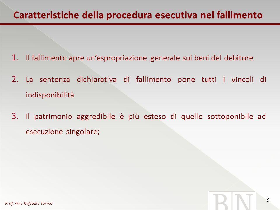Caratteristiche della procedura esecutiva nel fallimento