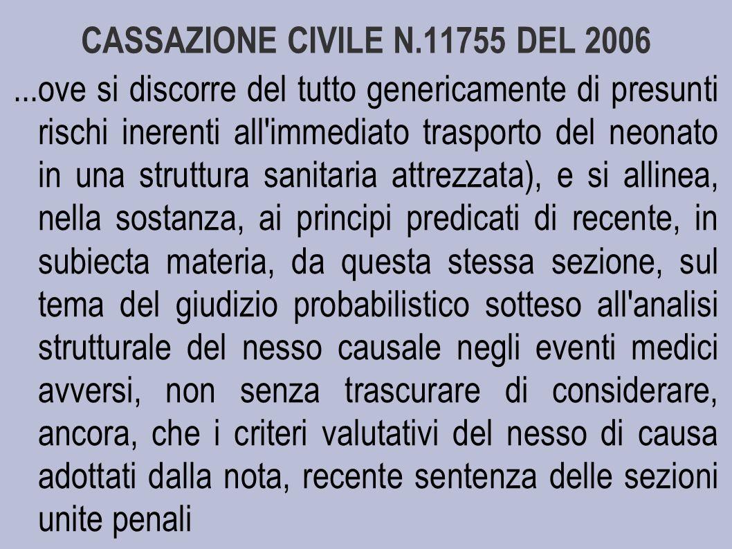CASSAZIONE CIVILE N.11755 DEL 2006