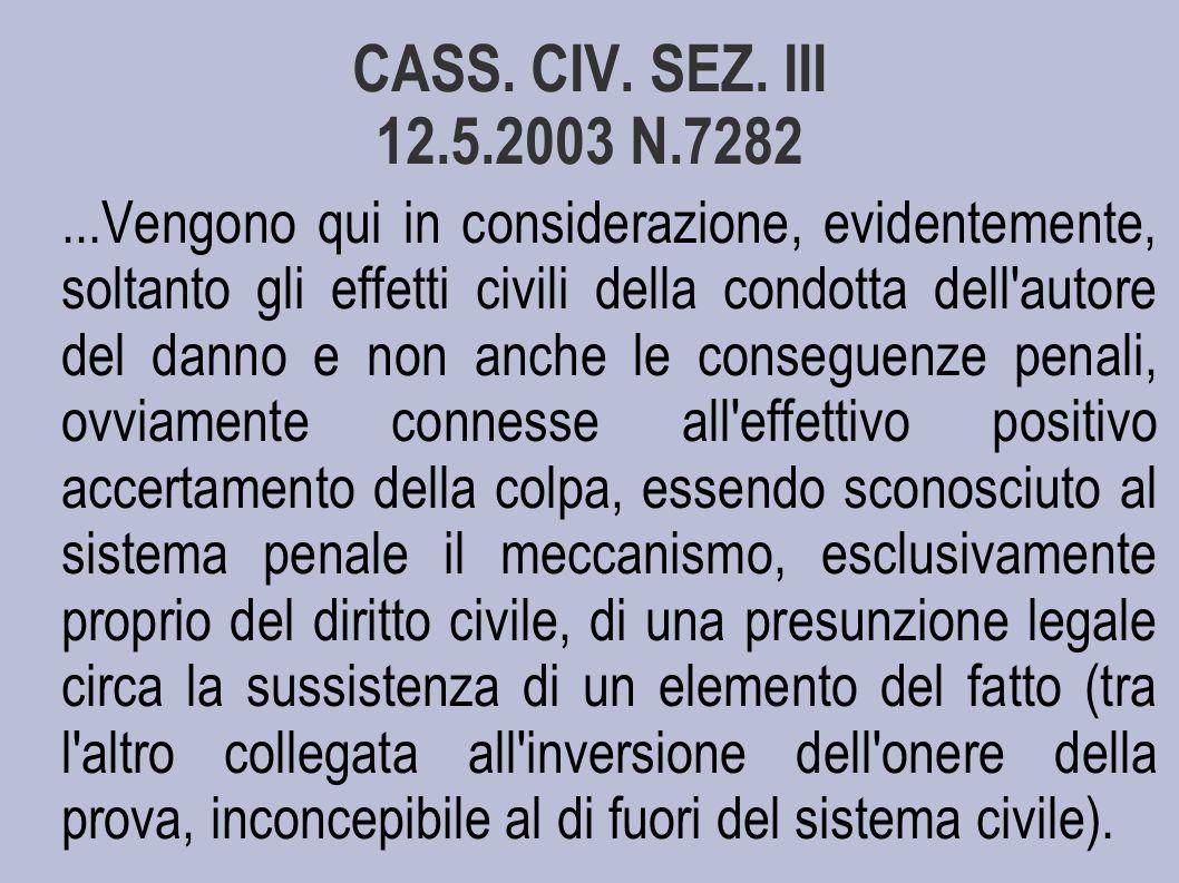 CASS. CIV. SEZ. III 12.5.2003 N.7282