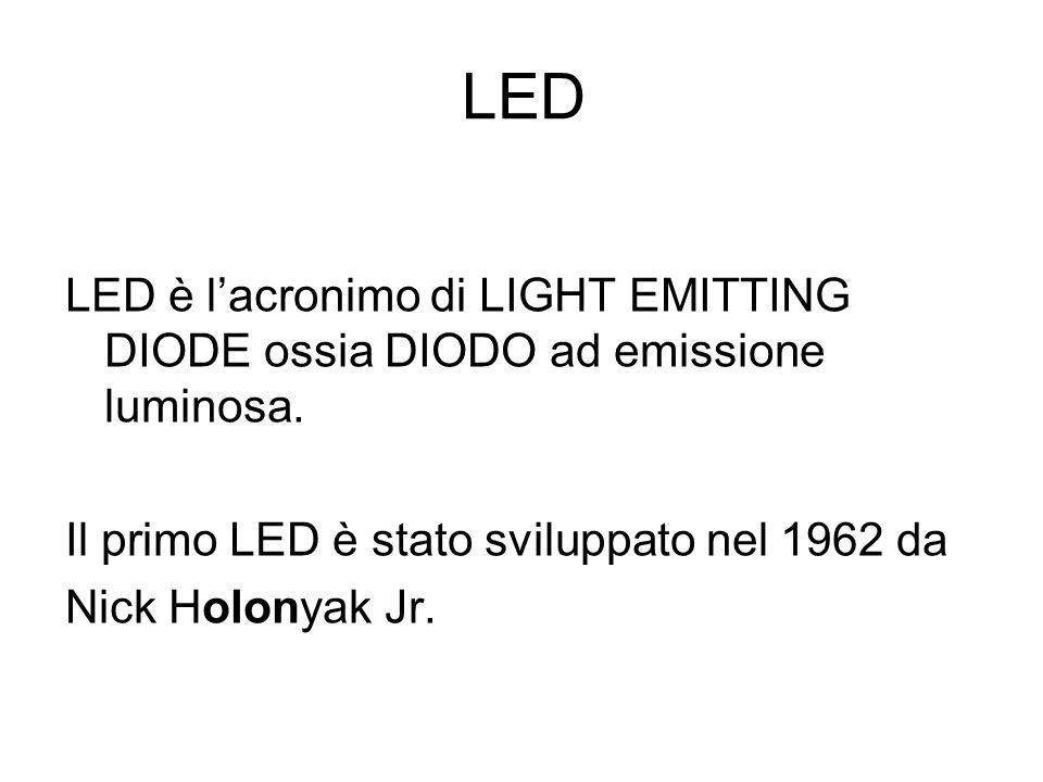 LED LED è l'acronimo di LIGHT EMITTING DIODE ossia DIODO ad emissione luminosa. Il primo LED è stato sviluppato nel 1962 da.