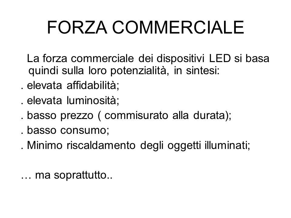 FORZA COMMERCIALE La forza commerciale dei dispositivi LED si basa quindi sulla loro potenzialità, in sintesi: