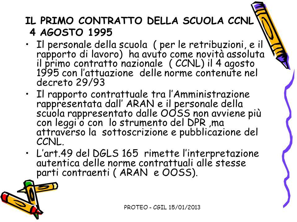 IL PRIMO CONTRATTO DELLA SCUOLA CCNL 4 AGOSTO 1995
