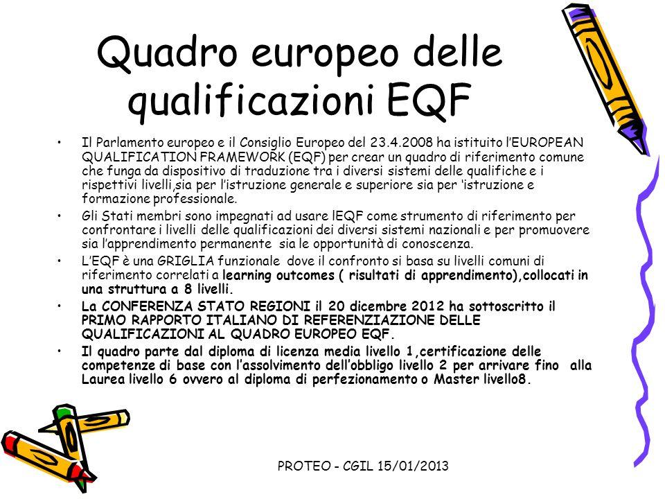 Quadro europeo delle qualificazioni EQF