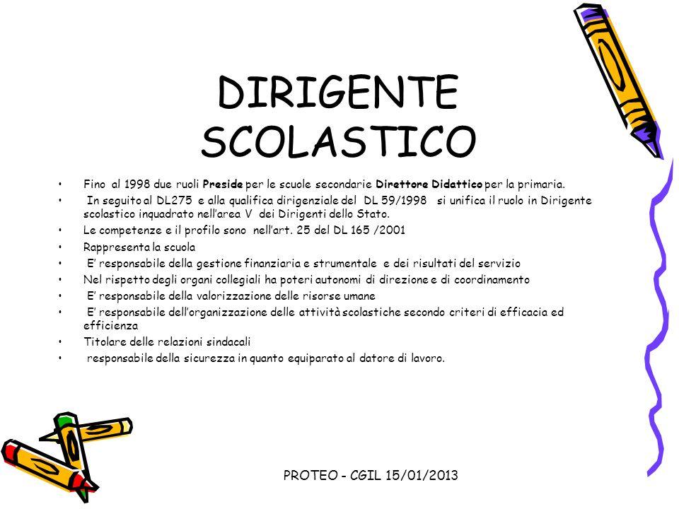 DIRIGENTE SCOLASTICO PROTEO - CGIL 15/01/2013